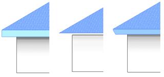 Dachabschlüsse