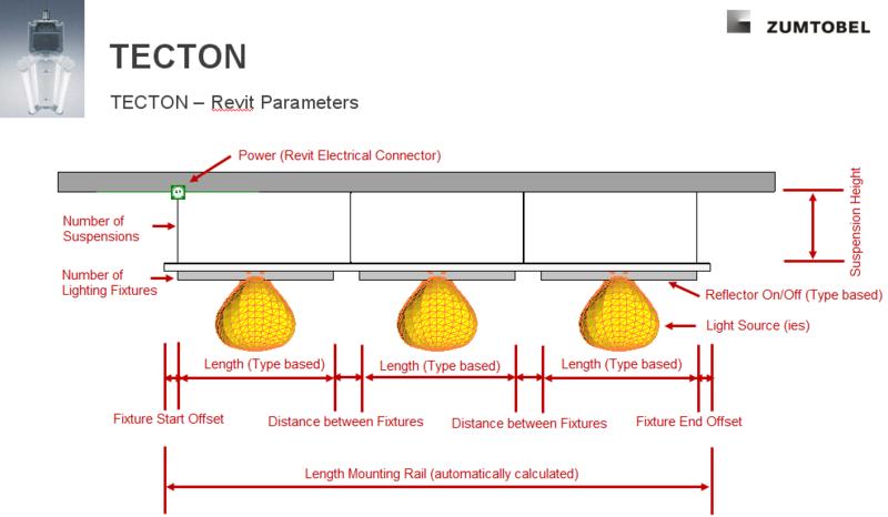 Zumtobel TECTON Parameter - Bild2
