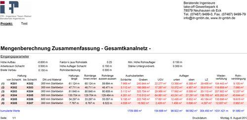 VRD_Kanalmengenbericht nach DIN EN 1610