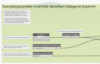 Dynamo-parameter-1